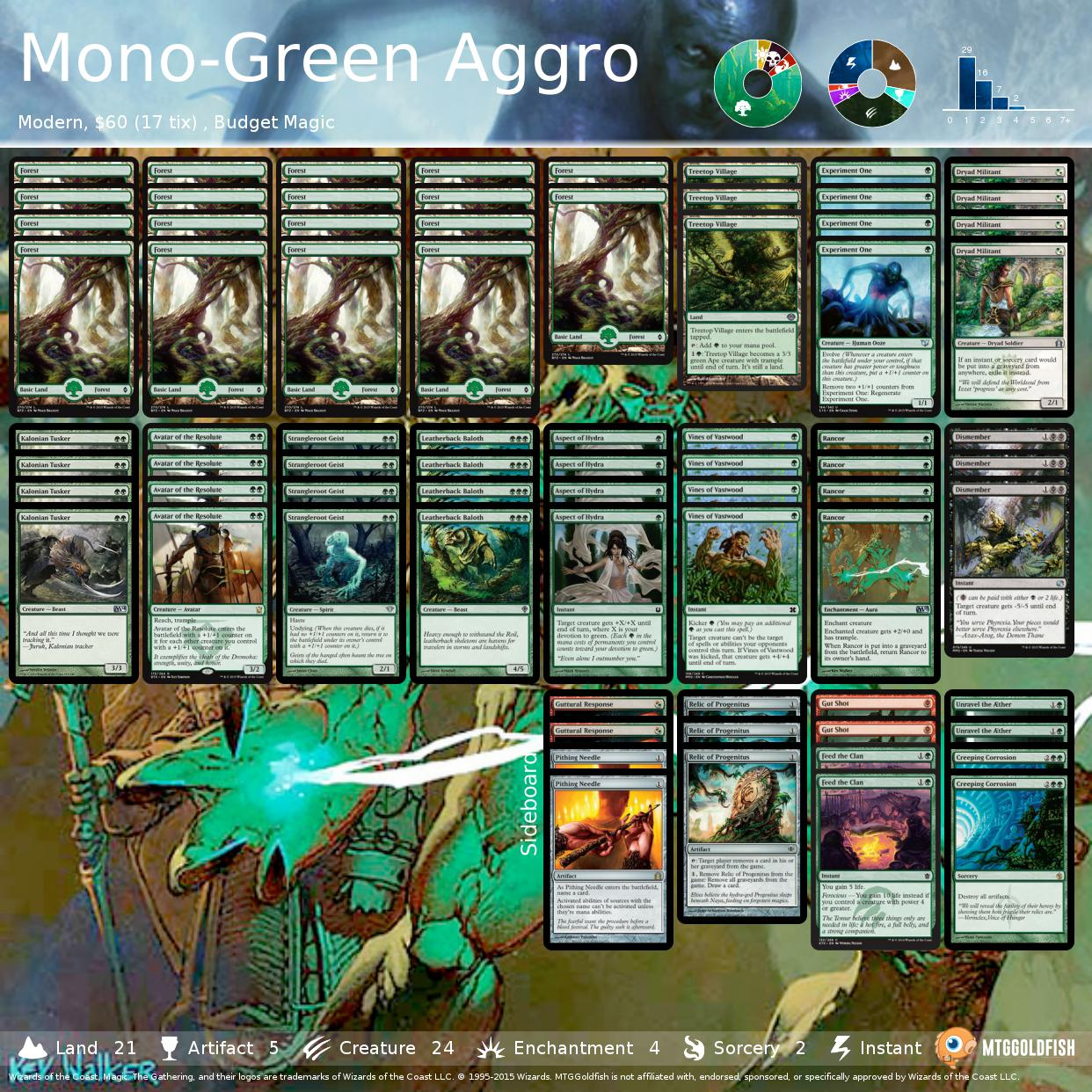 Mono green%2baggro b225916c 4e63 47ab 867b 730ea8426d2a