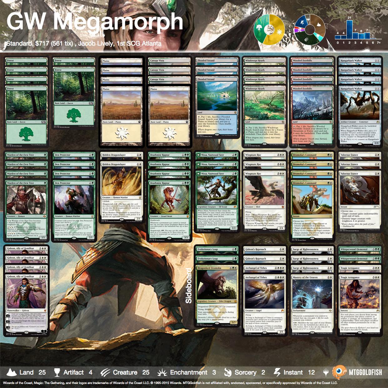 Scgatl gwmegamorph