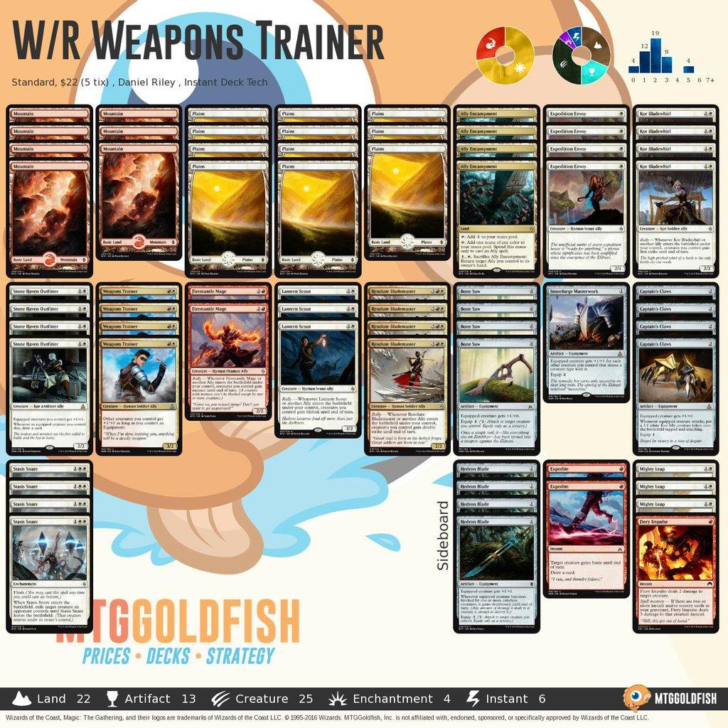 Weaponstrainer