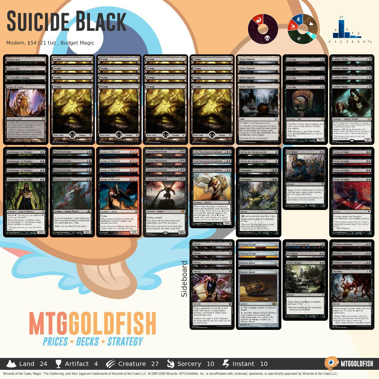 Suicideblack