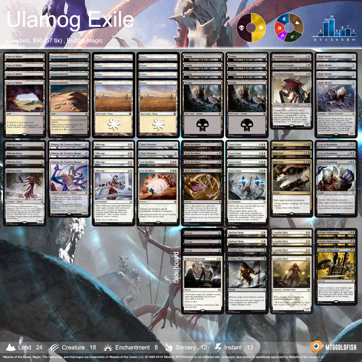 ... Magic to explore the new Standard. First up, Ulamog Exile! Read more