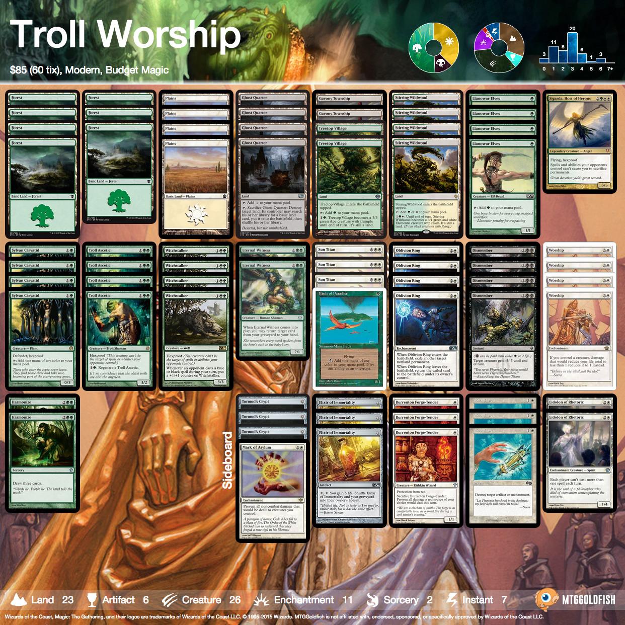 Trollworship