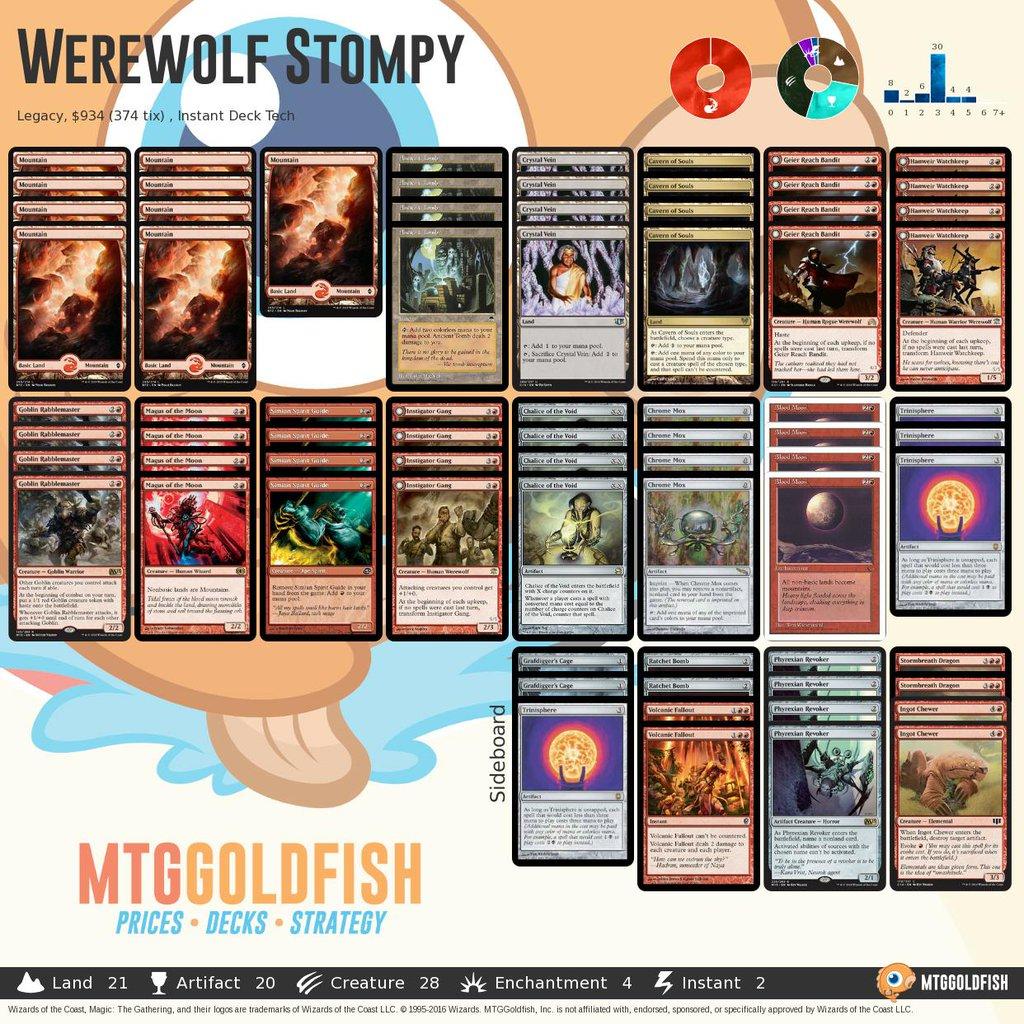 Werewolfstompy