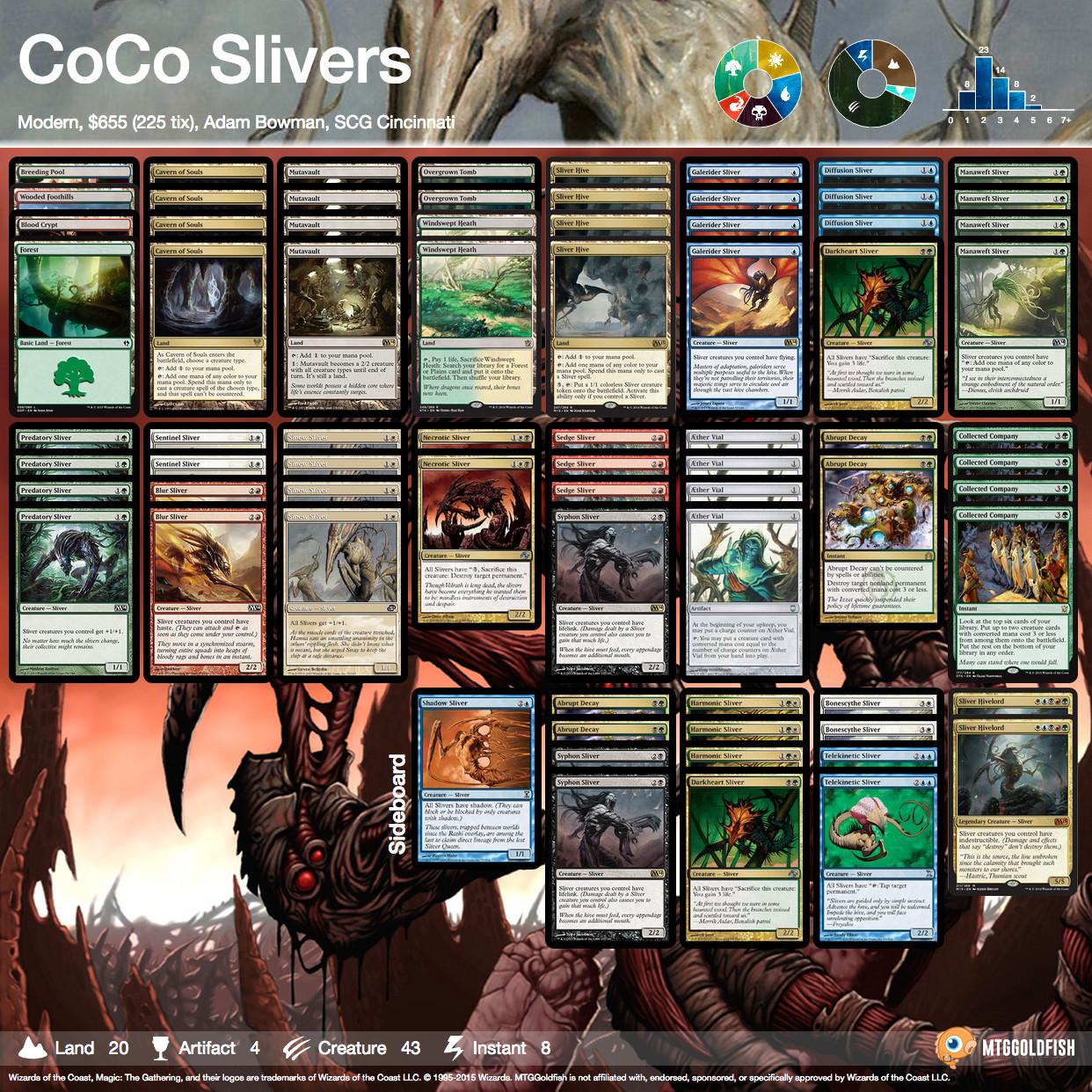 Cocoslivers