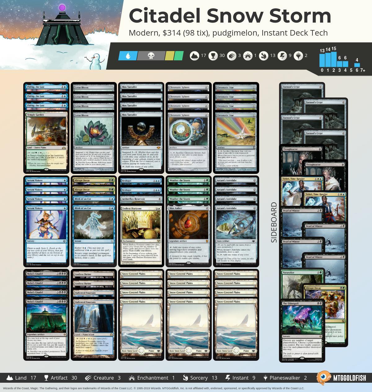 Citadel%2bsnow%2bstorm 13a4073d d217 4d95 943e e44637e28dd4%2ejpg