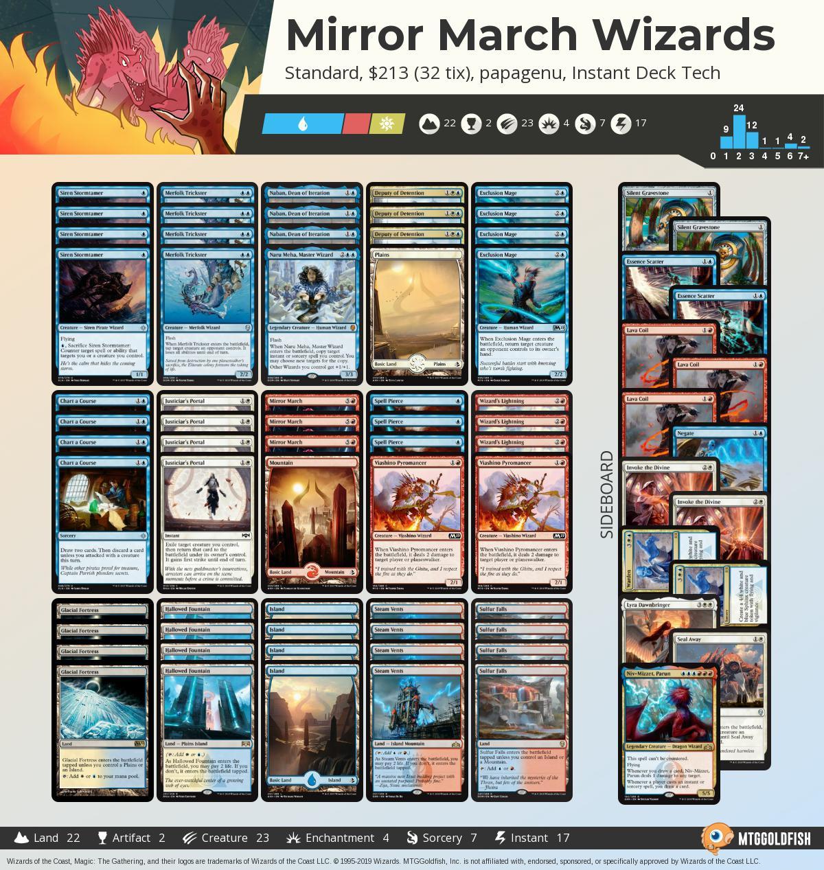 Mirror%2bmarch%2bwizards fe36e040 2de7 46fd 9fe9 b1ba92aae128%2ejpg