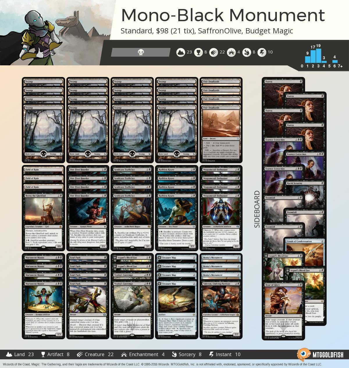 Mono black%2bmonument b11affb6 f71f 4c31 b7d2 5e2f8969f950%2ejpg