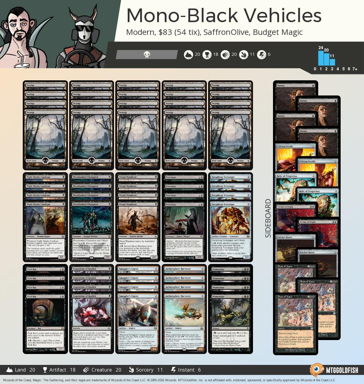 Mono black%2bvehicles d28fb2f0 cbda 4ac3 ad77 d35b2449de26%2ejpg