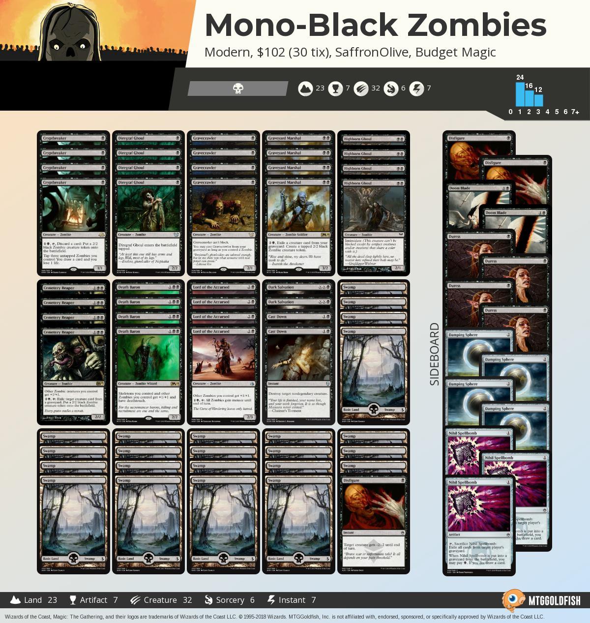 Mono black%2bzombies 53f822c9 b085 4d62 bd37 28b7909800d9%2ejpg