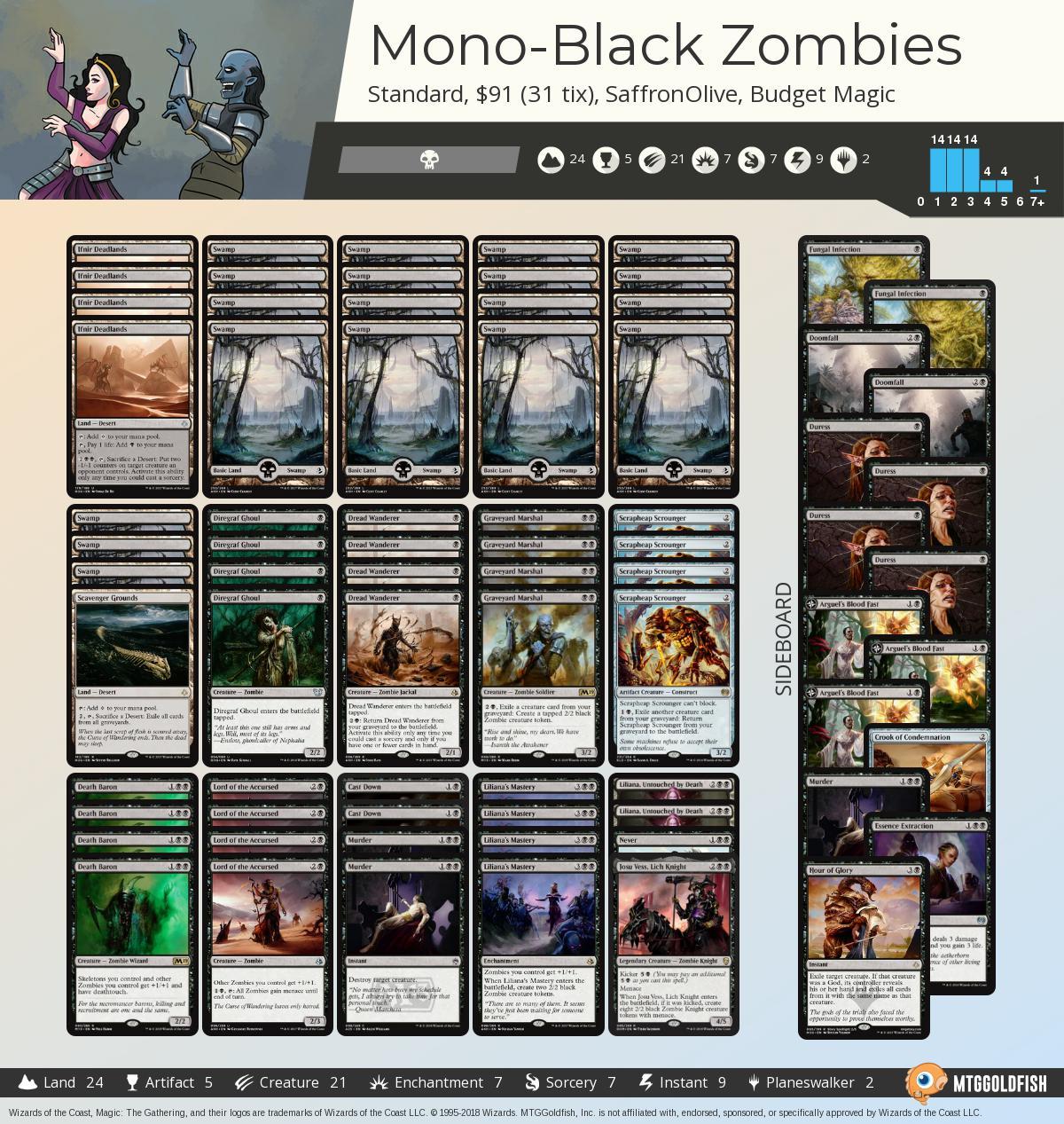 Mono black%2bzombies b39643be 1427 4054 8188 6b422a4a4dd8%2ejpg