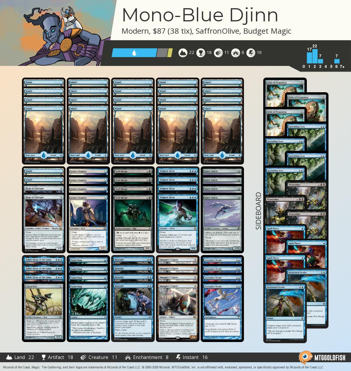 Mono blue%2bdjinn 37430b9d 7486 4ec1 b841 9cfc760092a0%2ejpg