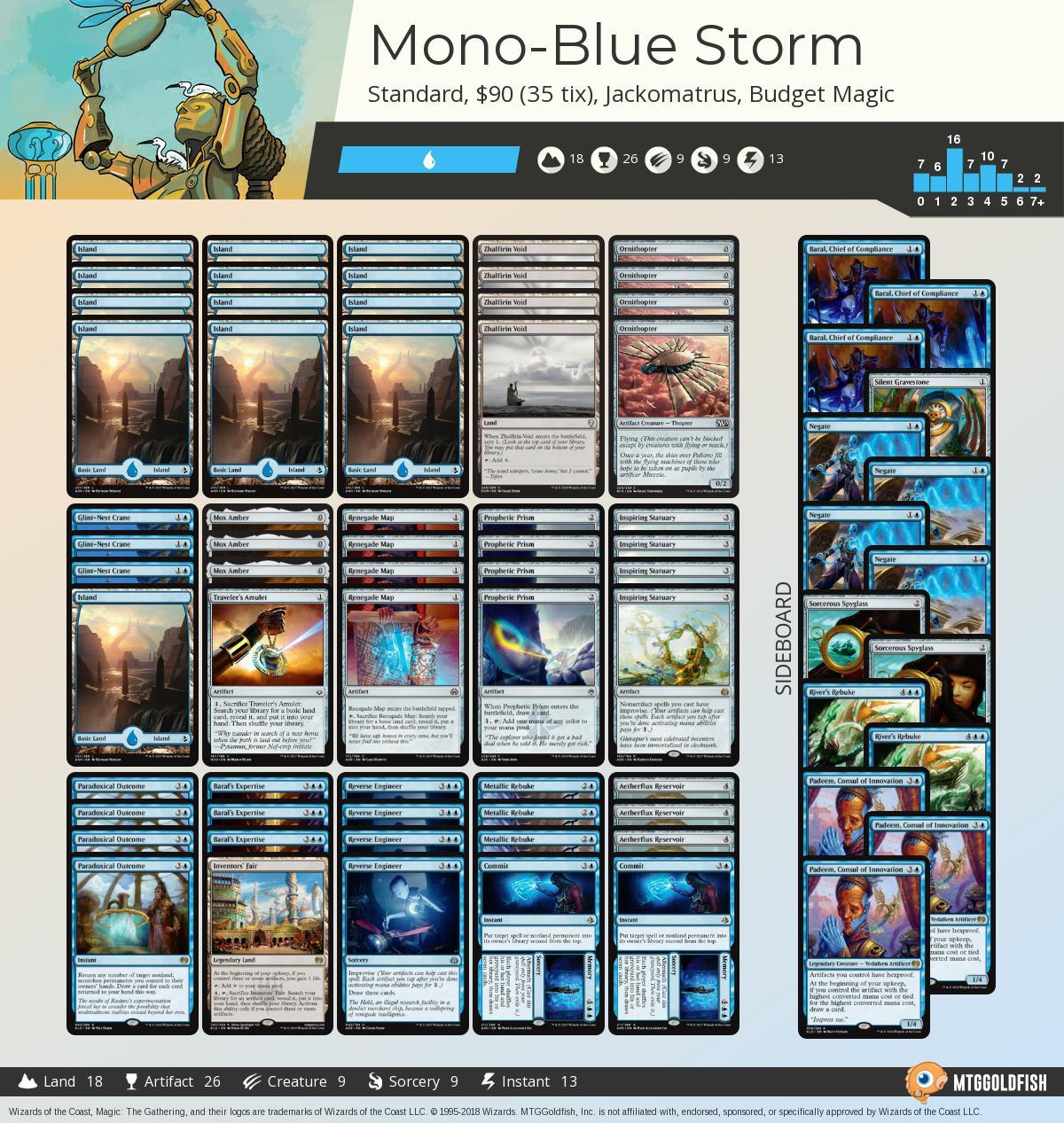 Mono blue%2bstorm 097ed033 2eb6 4656 9c2e 712a4ab8f701%2ejpg