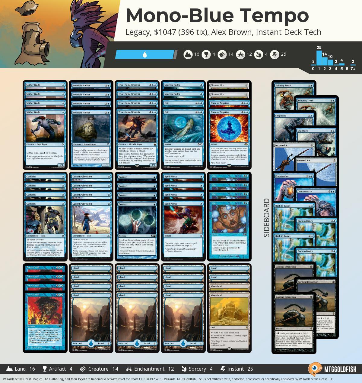 Mono blue%2btempo 9c4f9cc8 7f36 4c95 a03f 95926c587f6b%2ejpg