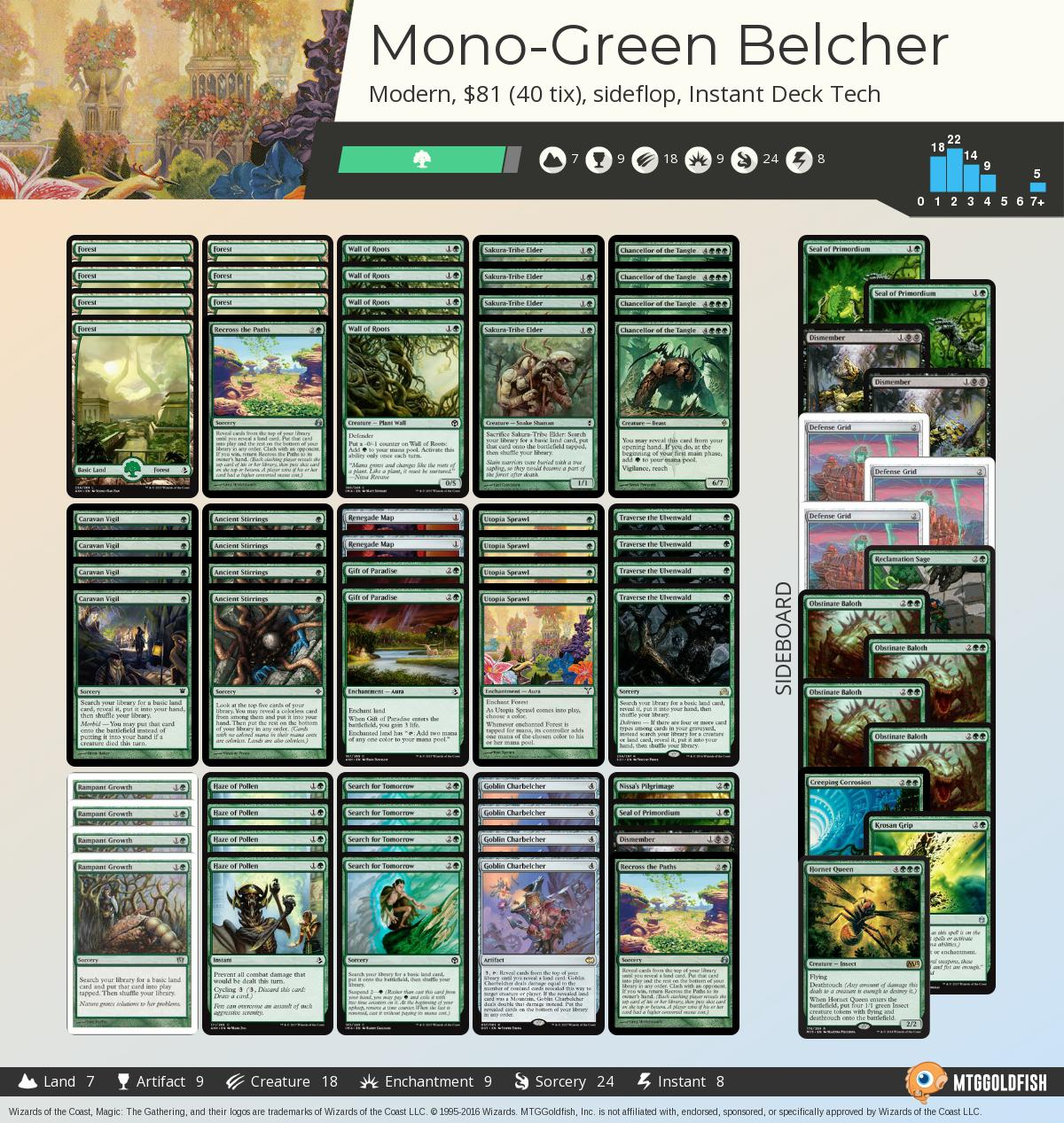 Mono green%2bbelcher 654e9299 7fa2 4948 98b0 af35008e3b68%2ejpg