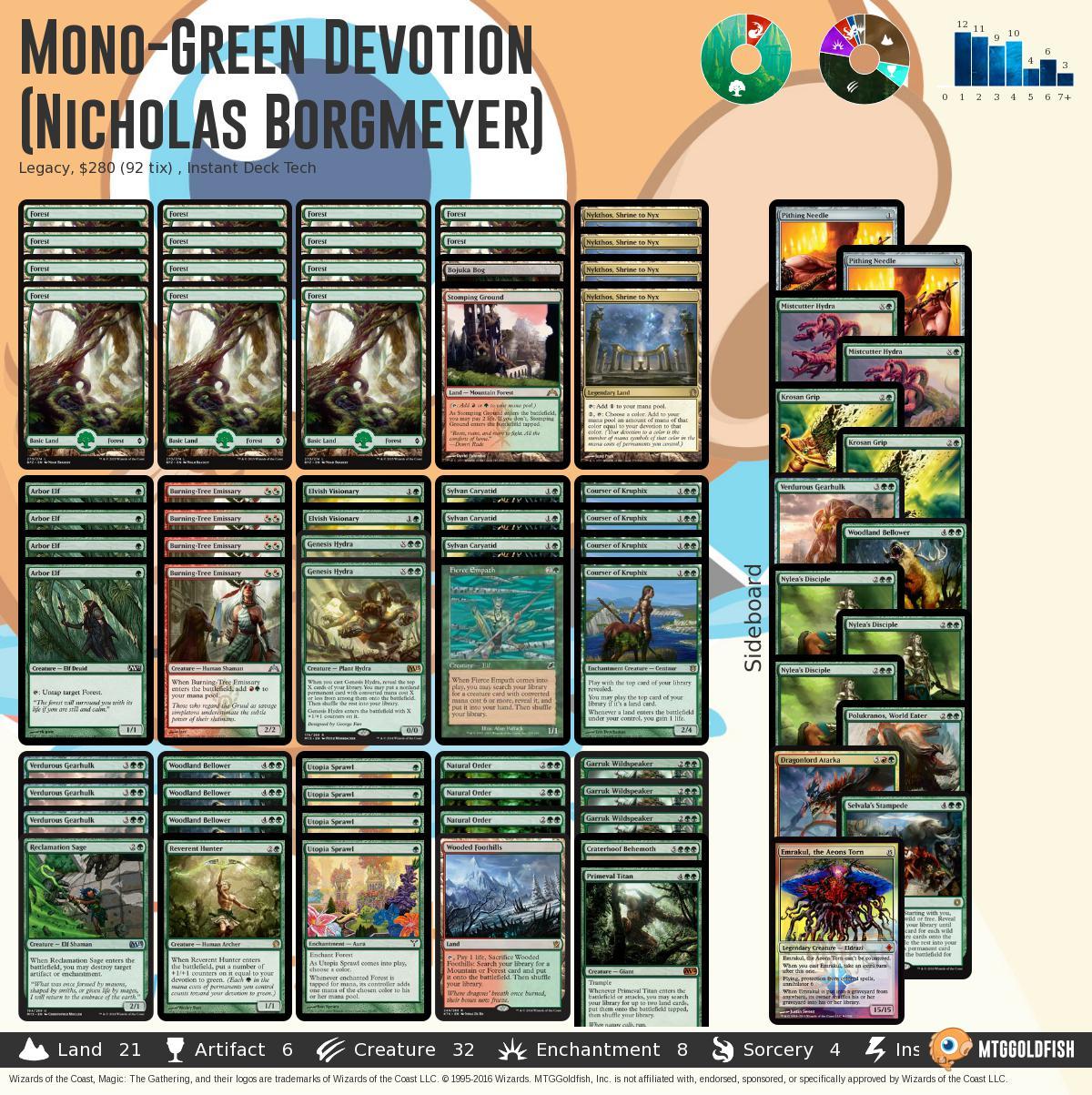 Mono green%2bdevotion%2b%2528nicholas%2bborgmeyer%2529 50be44d4 d608 412a 95d9 7511c30a766f%2ejpg