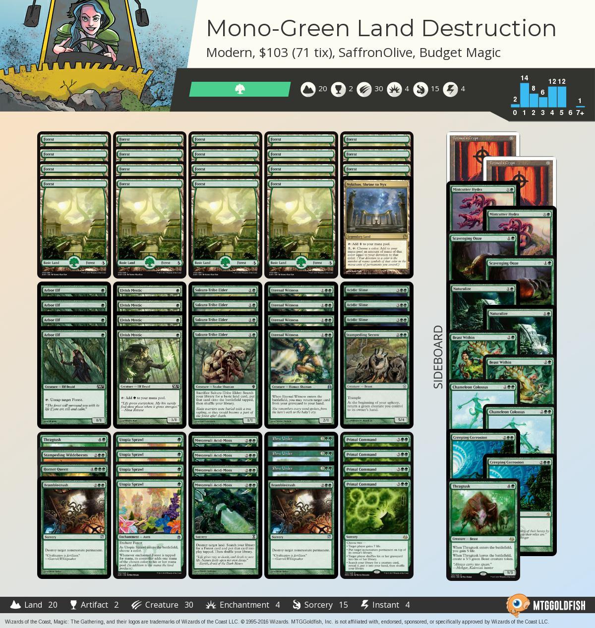 Mono green%2bland%2bdestruction a0fc91d4 4cd7 480a 846f ae0220255c18%2ejpg