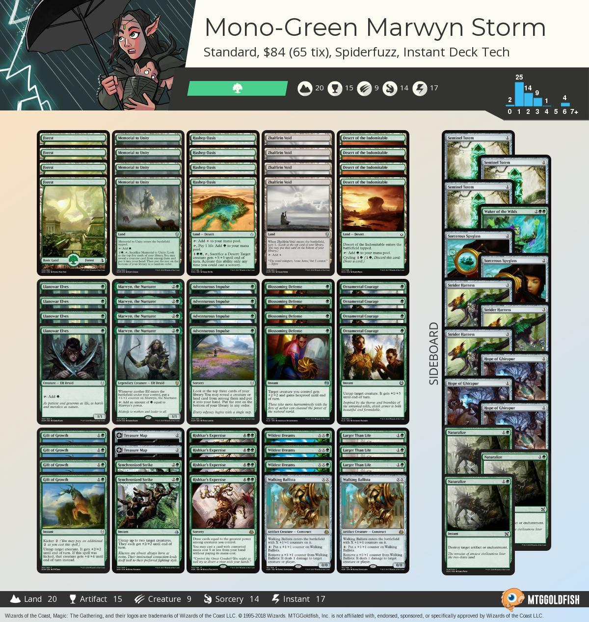 Mono green%2bmarwyn%2bstorm 4a239789 de44 4978 aba0 883ab792b316%2ejpg