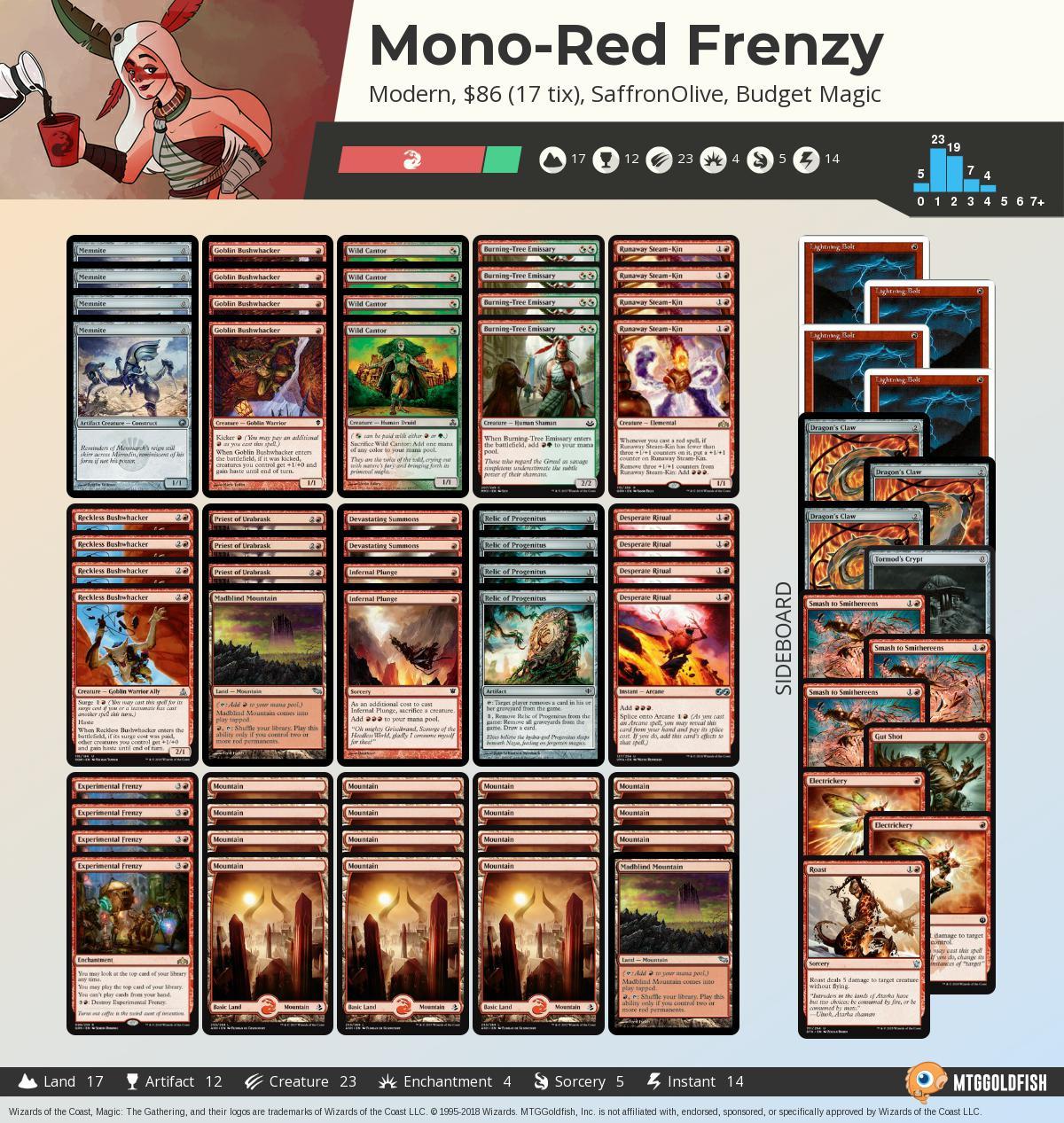 Mono red%2bfrenzy 390e2c18 8b94 4895 af27 9c7a84a0dddc%2ejpg
