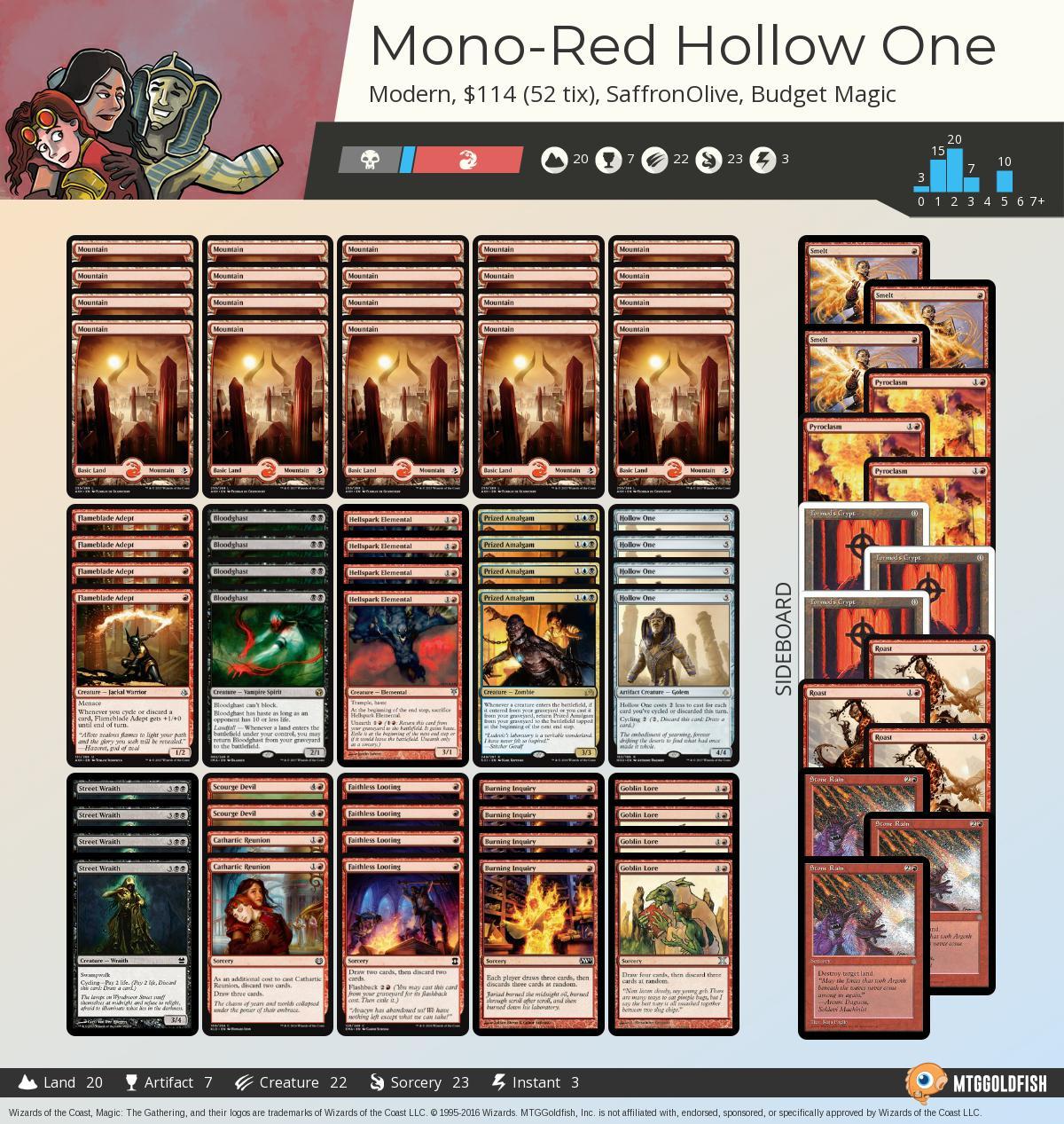 Mono red%2bhollow%2bone 5721ade5 ff6d 4caa b6f1 c4ebf9c9a3e9%2ejpg