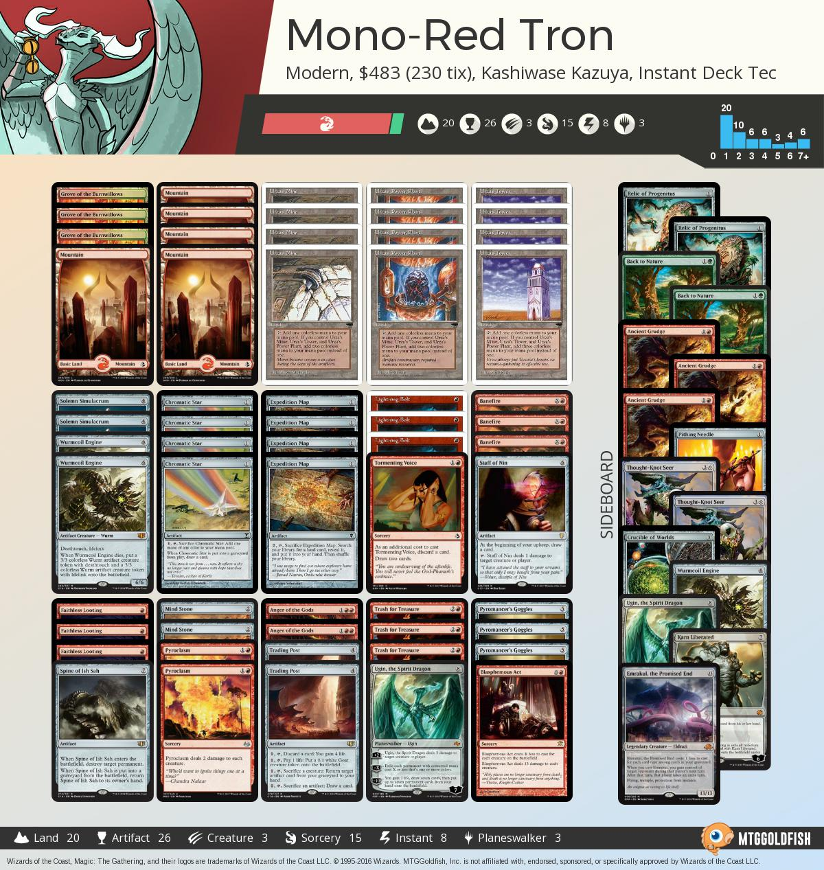 Mono red%2btron 5962ecd2 cbaa 47ab 9703 60f3352d6cbd%2ejpg