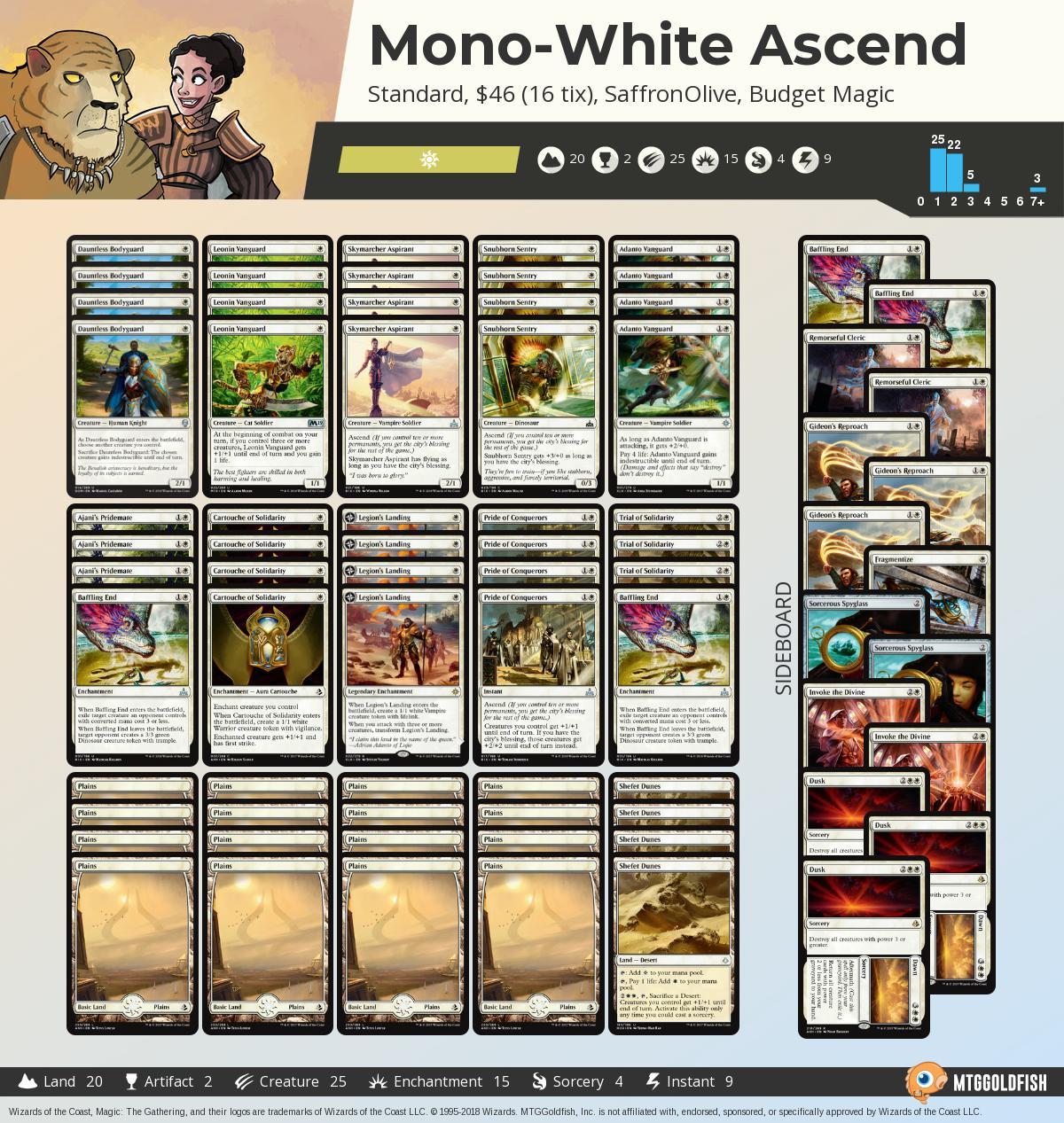 Mono white%2bascend 30b862dc 2f76 498e 9d48 5d230f3c1662%2ejpg