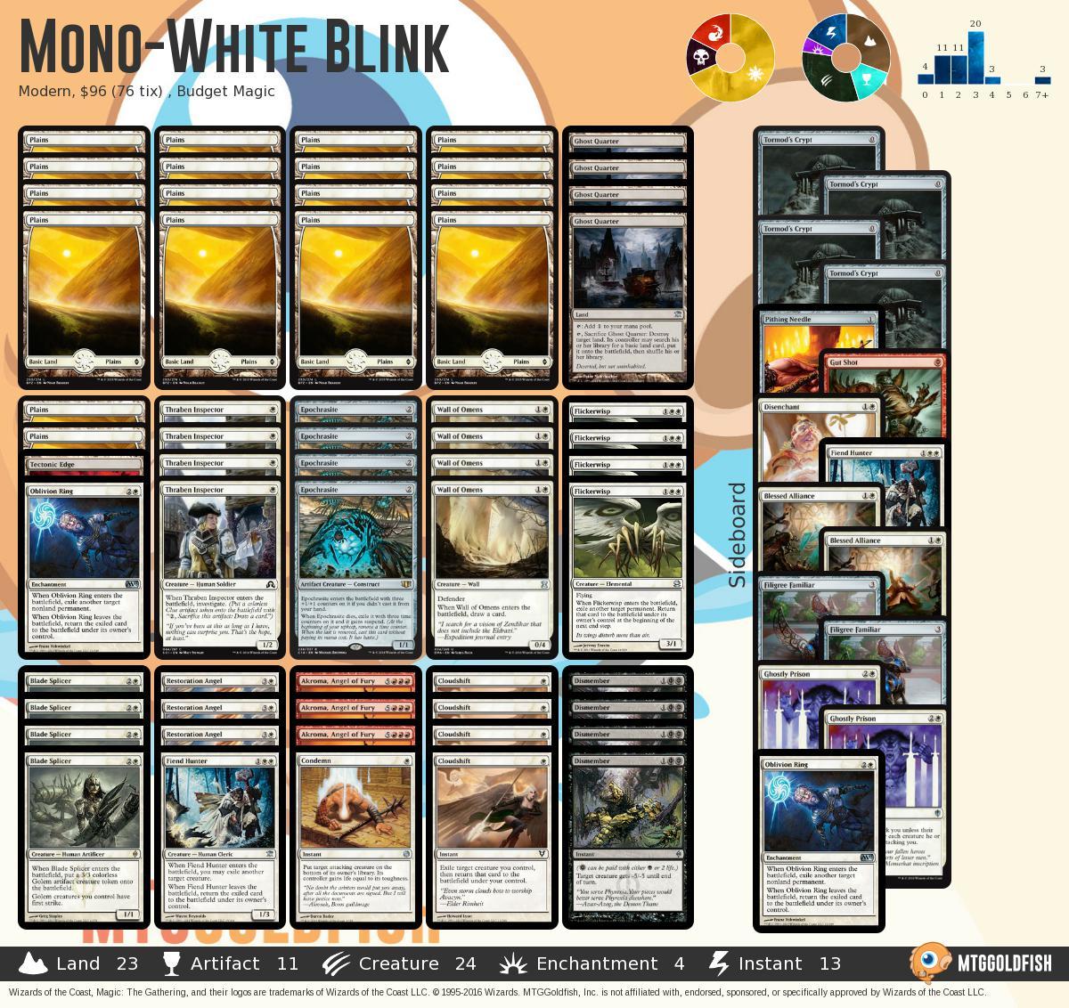 Mono white%2bblink 8e689cb0 c23c 4d27 a743 9c50e1658773%2ejpg
