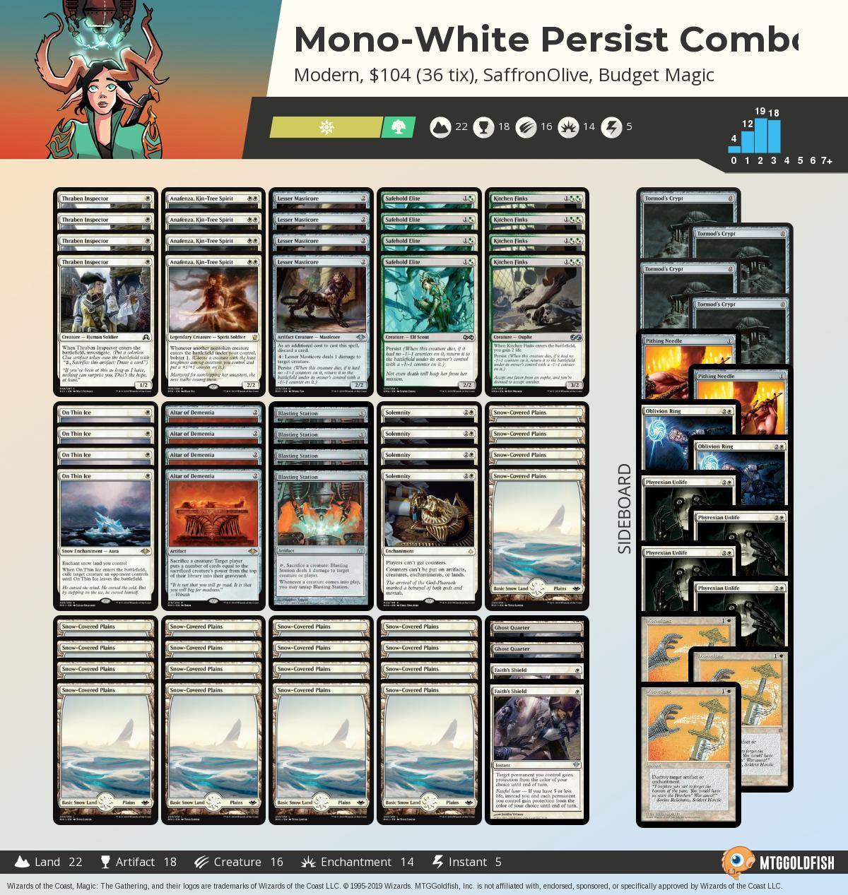 Mono white%2bpersist%2bcombo f68aa3bd f91b 45c2 a31a e7c532c236a8%2ejpg