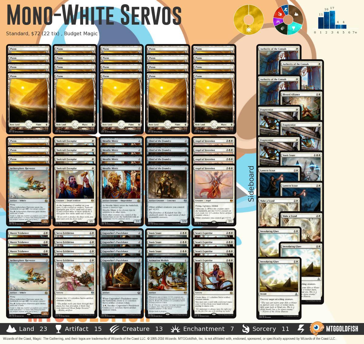 Mono white%2bservos a654f722 6ba8 4b32 ab8e ae242b283f92%2ejpg