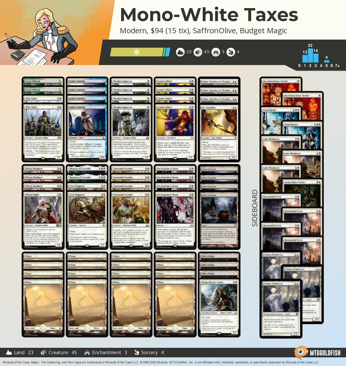 Mono white%2btaxes f45fcca2 f9e2 4794 9602 a1ae3495b210%2ejpg