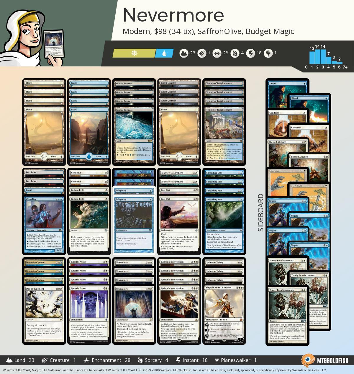 Nevermore 39e47b4a 8683 43a7 b2b3 3cb91392129a%2ejpg