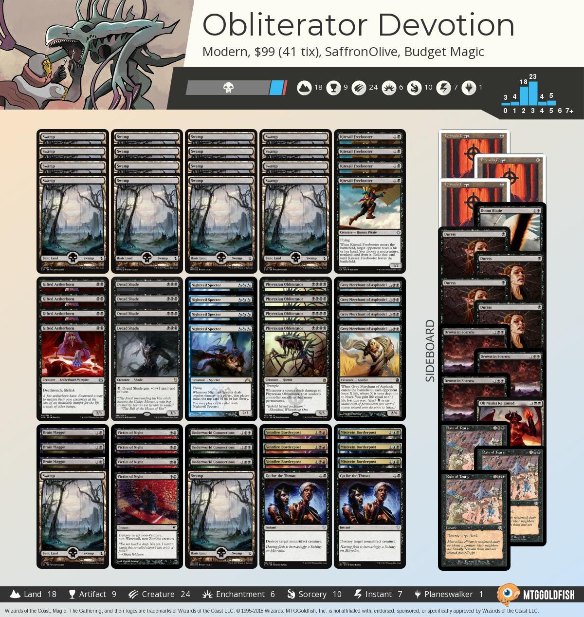 Obliterator%2bdevotion 6814a05b 97b2 4c3c aba2 2e63429924f7%2ejpg