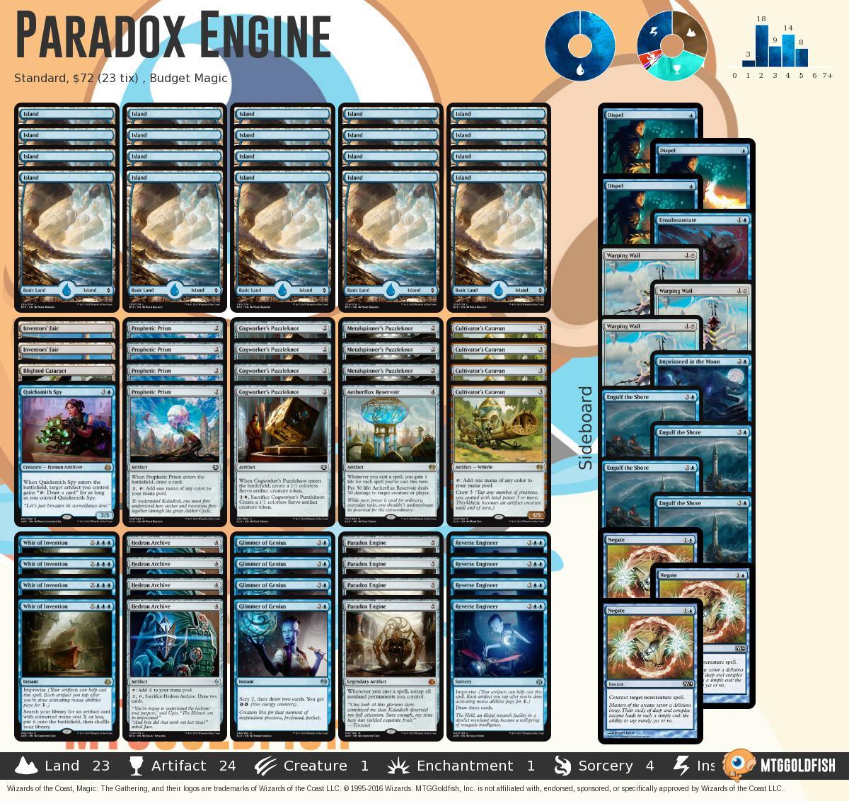 Paradox%2bengine e1e7a25b 156c 46d9 94ae 44440ccf8cb9%2ejpg