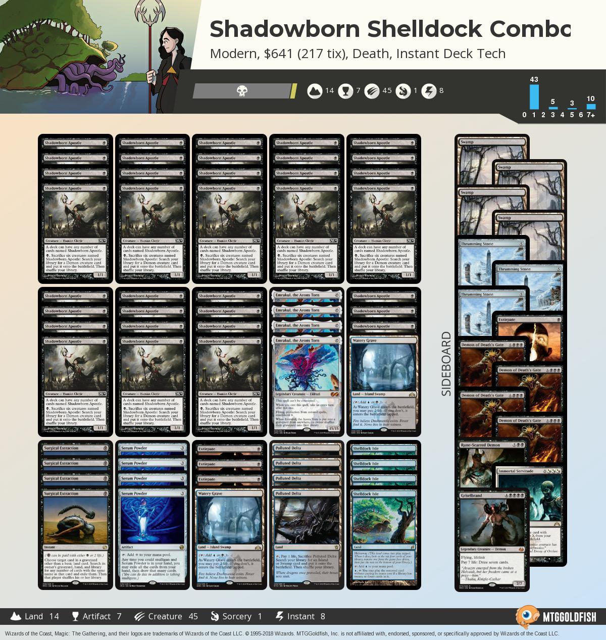 Shadowborn%2bshelldock%2bcombo 15d61029 273d 4127 a10b 7abd08caaa45%2ejpg