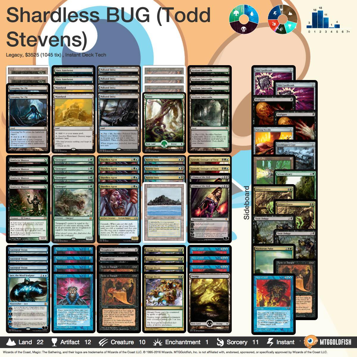 Shardless%2bbug%2b%2528todd%2bstevens%2529 9a427c31 8bf6 4056 a8a9 6053907c53a2%2ejpg