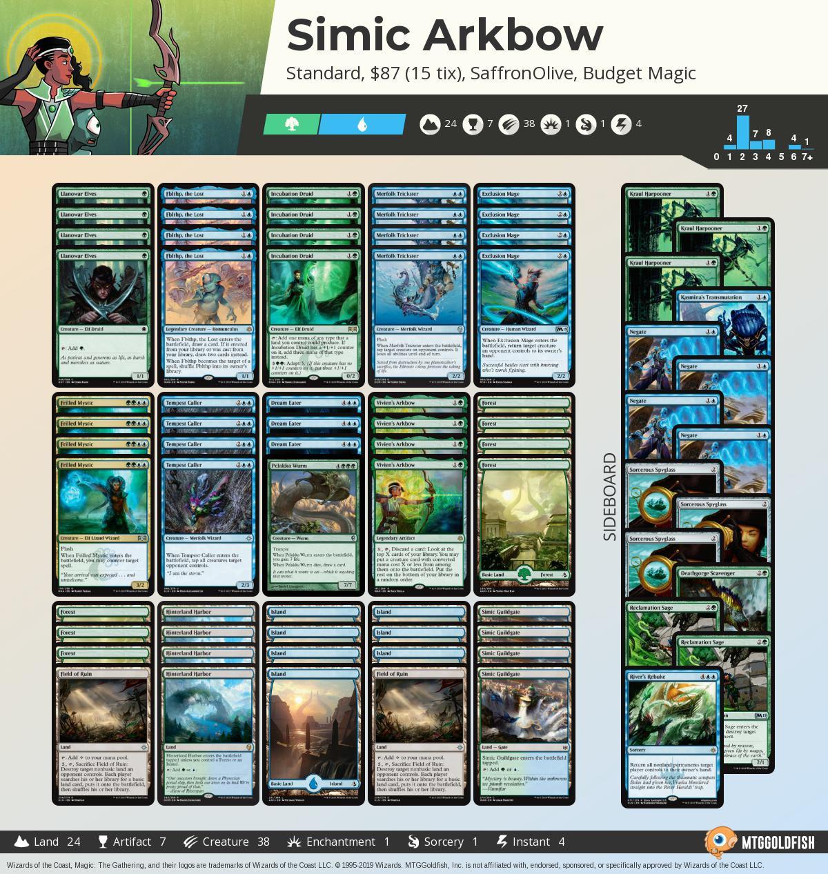 Simic%2barkbow 93e079c1 6dec 40d2 96ef 329e3a9a0f57%2ejpg