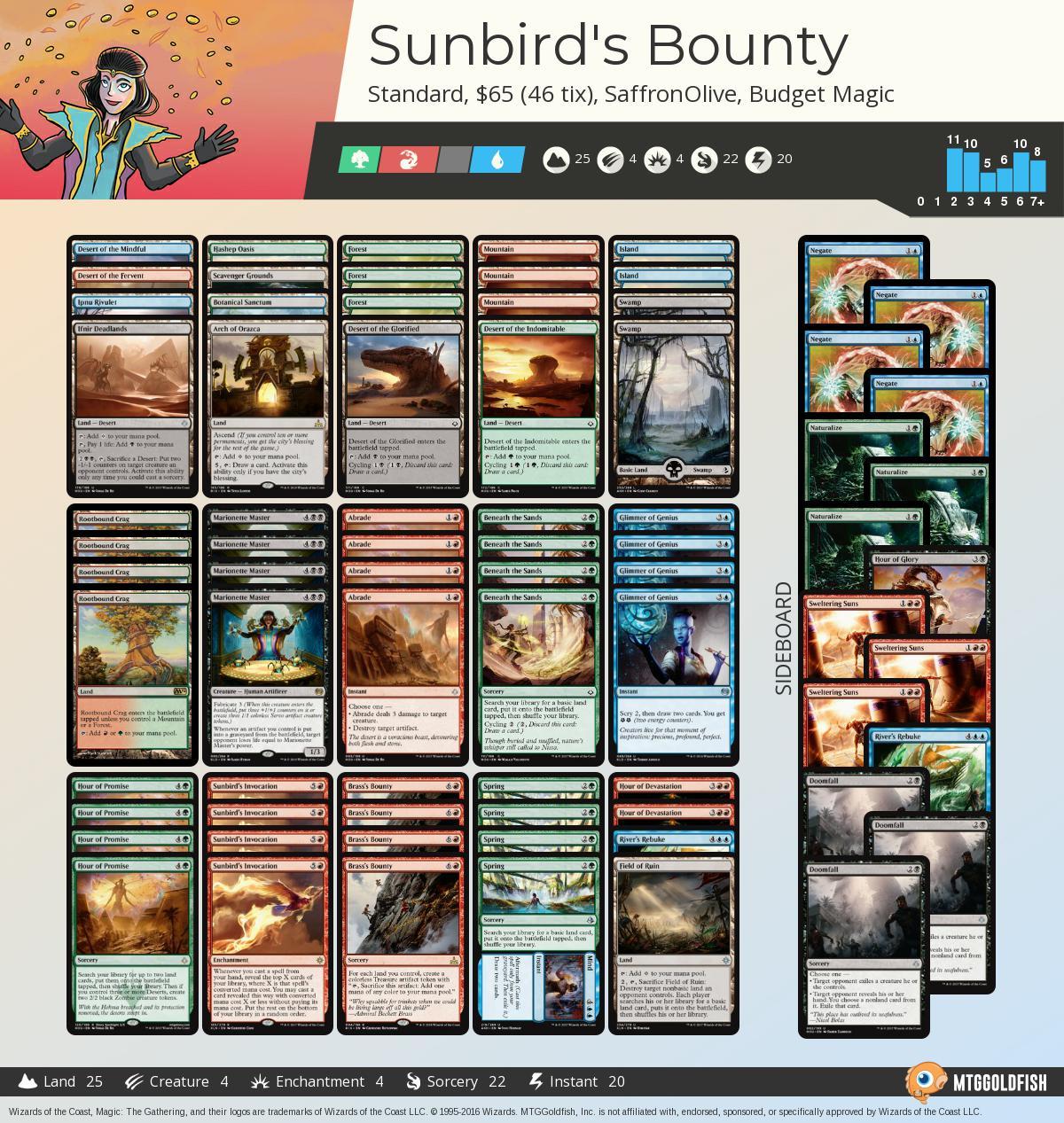 Sunbird%2527s%2bbounty 24240846 00c4 4b8f b61d 64ff92af180d%2ejpg