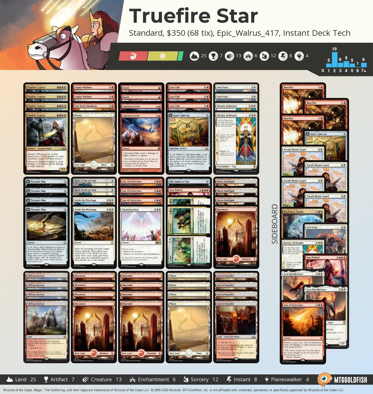 Truefire%2bstar cfc4239b 5a79 4787 bf67 da5425c3e000%2ejpg