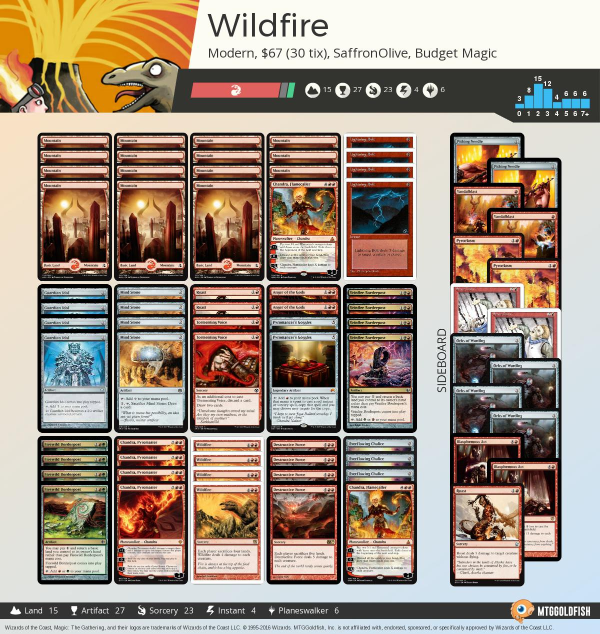 Wildfire 2be27f92 eaef 41d3 bfb0 73647e3cf2b2%2ejpg