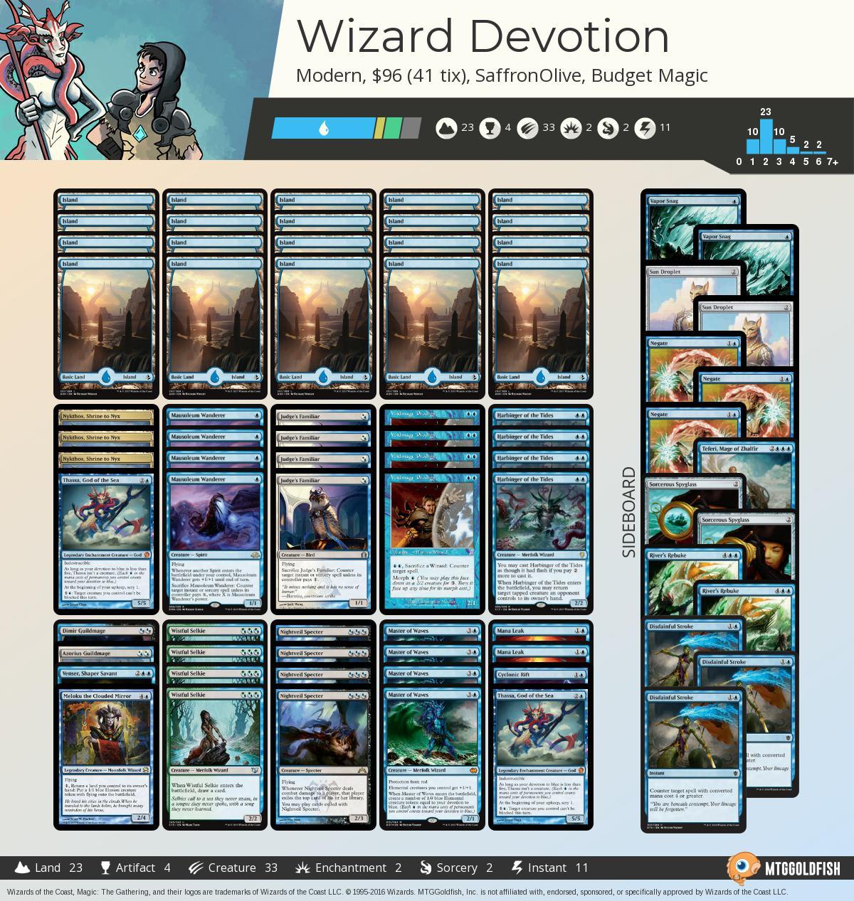 Wizard%2bdevotion 23c94428 6ca9 4e16 a29f ead66c7dedfc%2ejpg