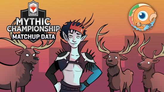 Image for Mythic Championship VI Matchup Data