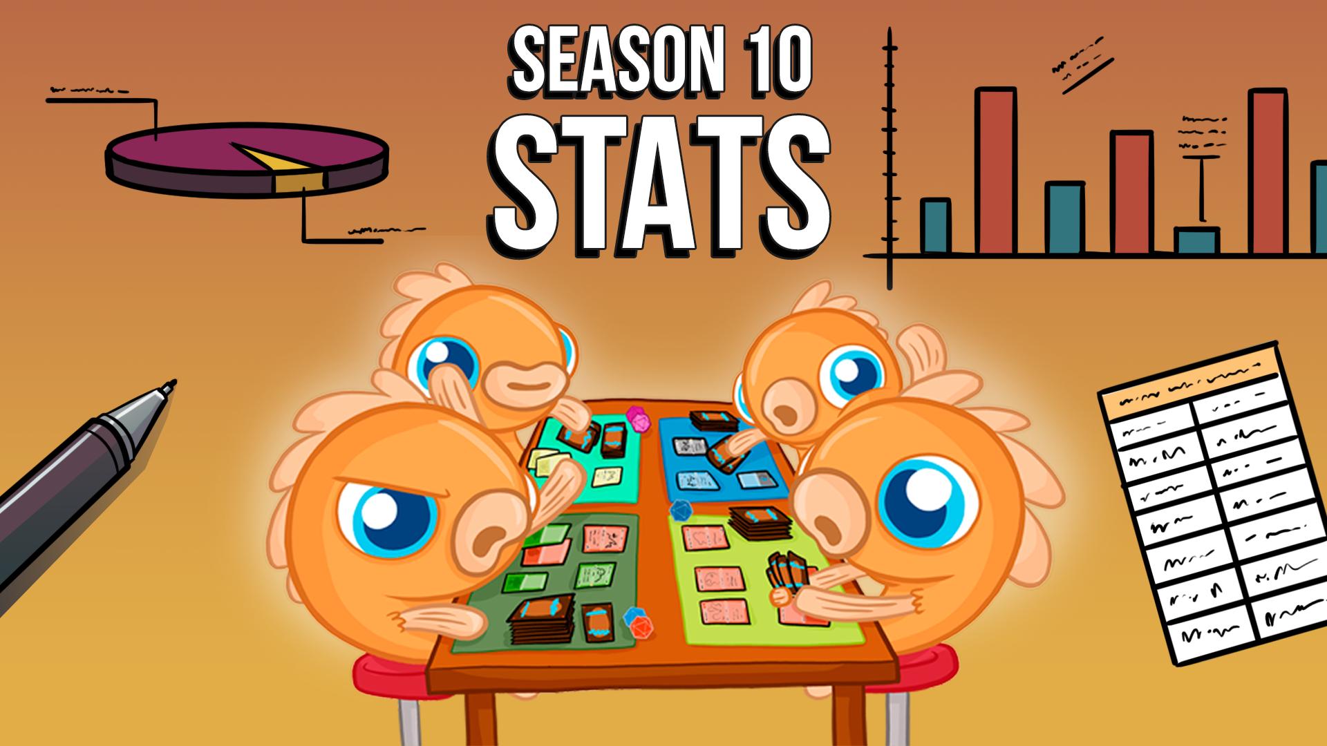 Image for Commander Clash Season 10 Stats & Wrap Up