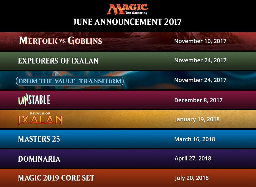 Magic: the Gathering Release Schedule